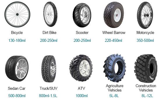 tire sealant volume chart
